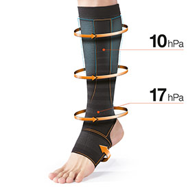 sport-sleeve-after-compression-leg-detail.jpg