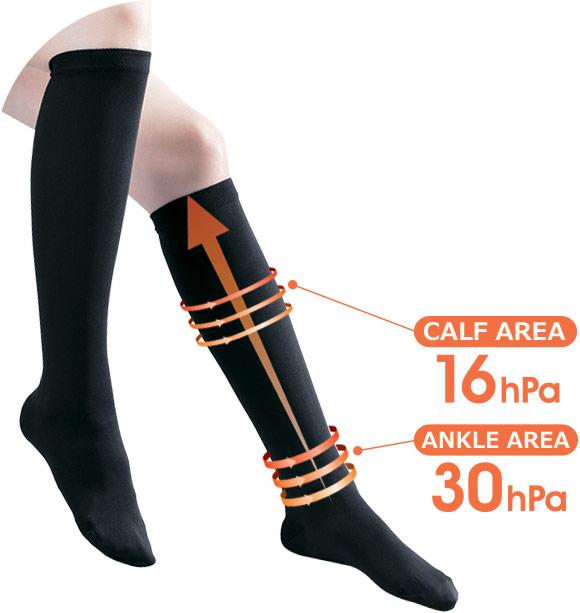 ti-socks-compression.jpg